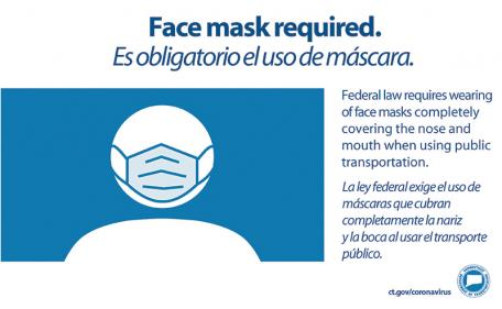 Wear masks that cover both the mouth and nose